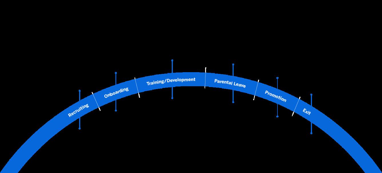 data diagram