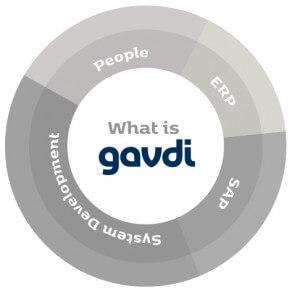 Gavdi value circle