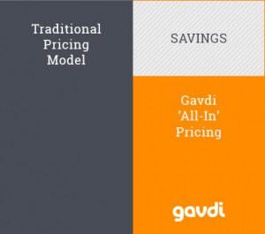 pricingmodel